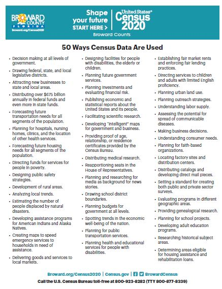 50 Ways Census Data Are Used